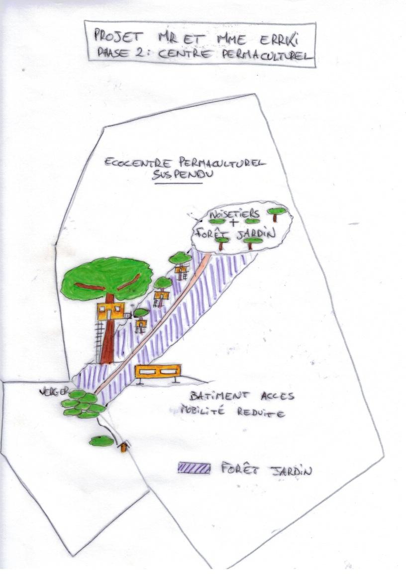 Design Erkki 3